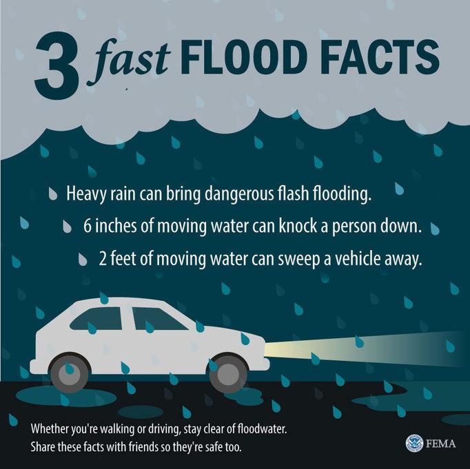 Officials Stress Flood Safety As Spring Snowmelt Begins